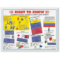 Brady 53200 Right-To-Know Poster, English